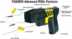 Taser M26c Features